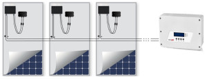 appareillage-d-optimisation-solaire-solaredge